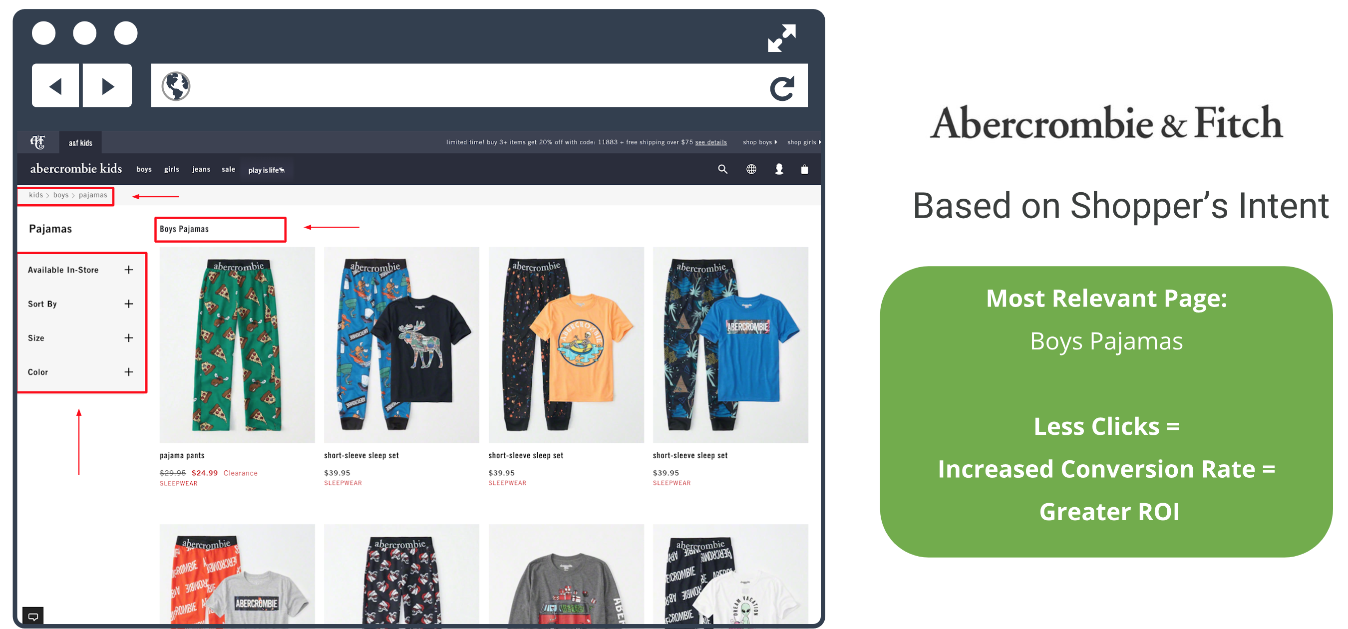 abercrombie solution based on shoppers intent