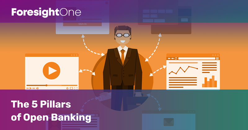 the-5-pillars-of-open-banking